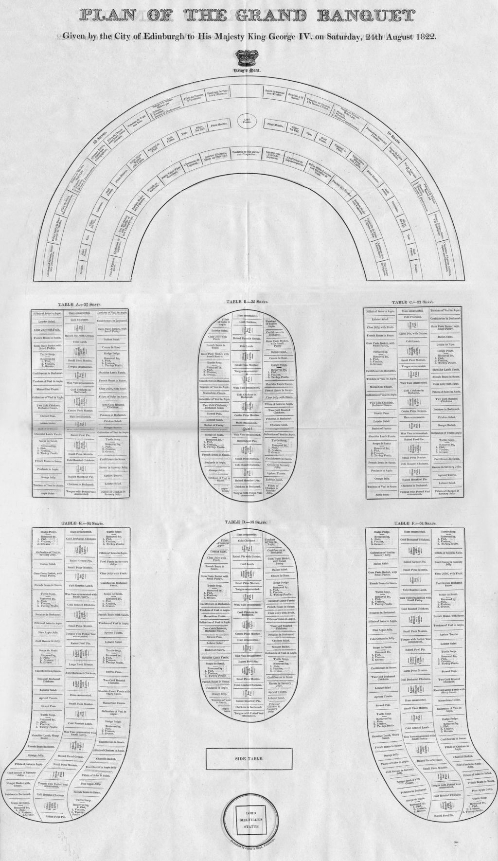 Plan of the Grand Banquet