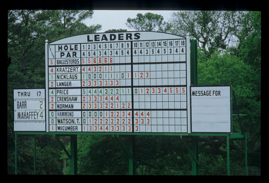 Scoreboard showing Nick Price's record round of 63 during the 1986 Masters