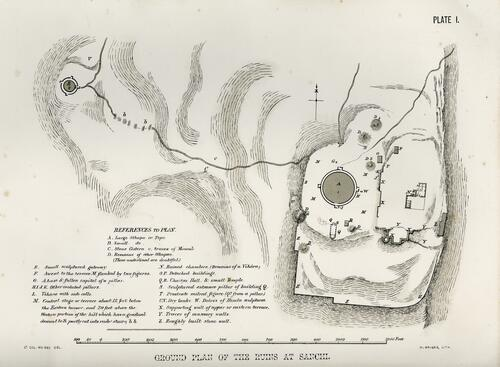 Plan of the Ruins at Sanchi.